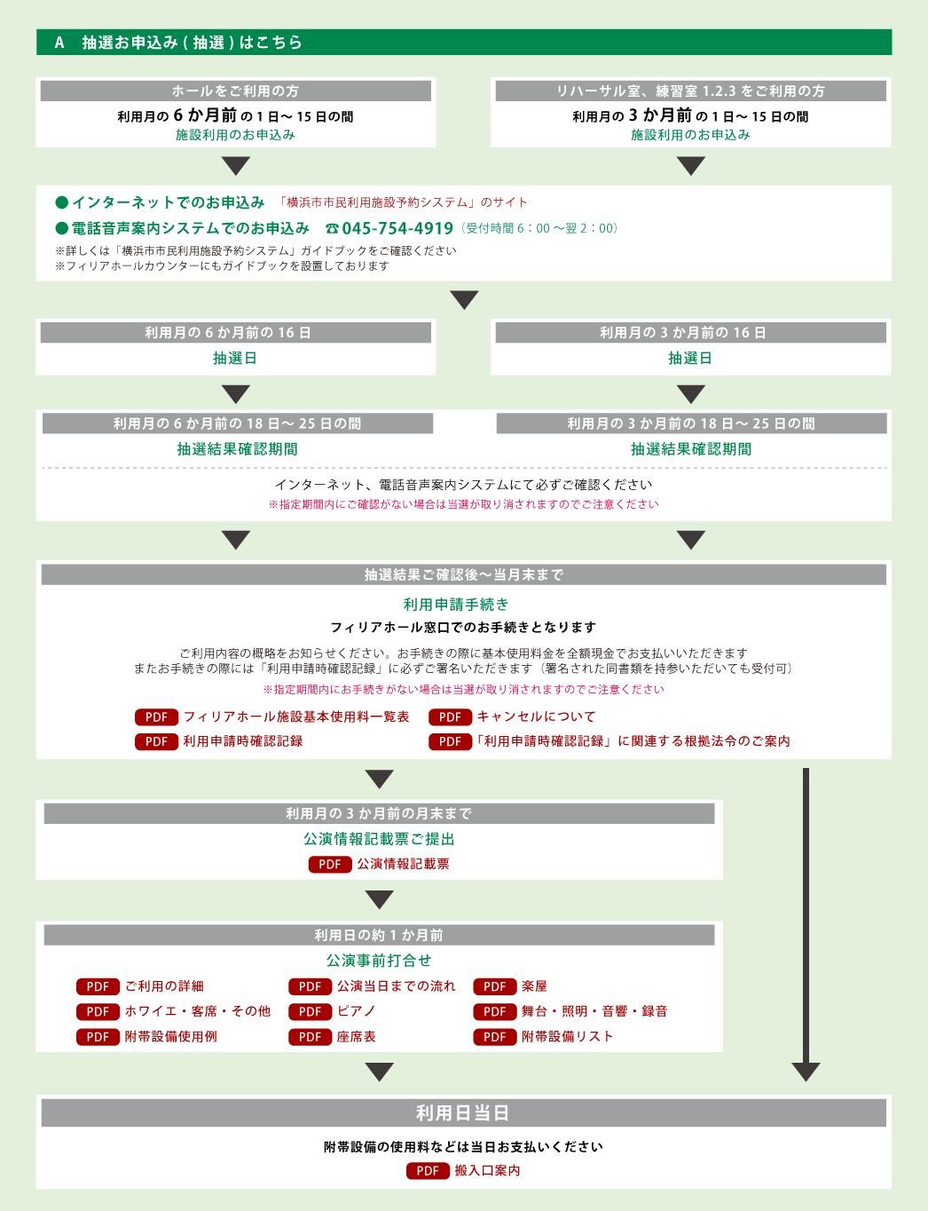 予約 施設 横浜 市